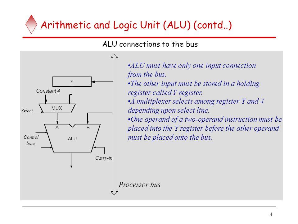 Arithmetic and Logic Unit (ALU) (contd..)