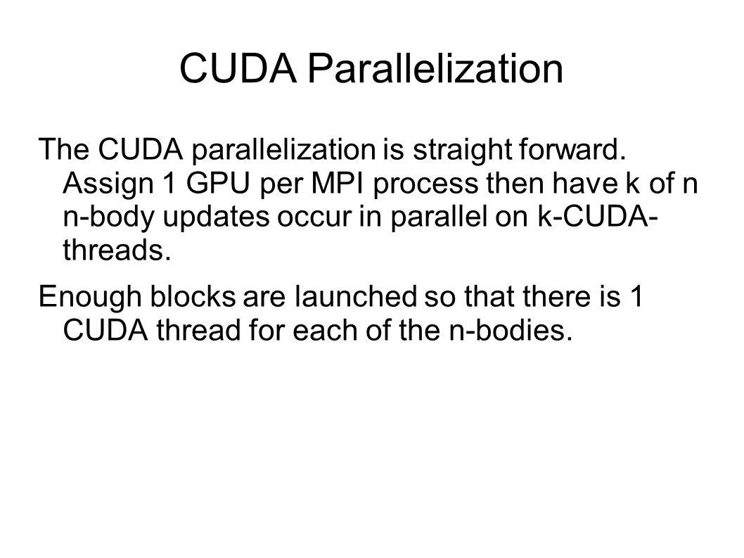 CUDA Parallelization