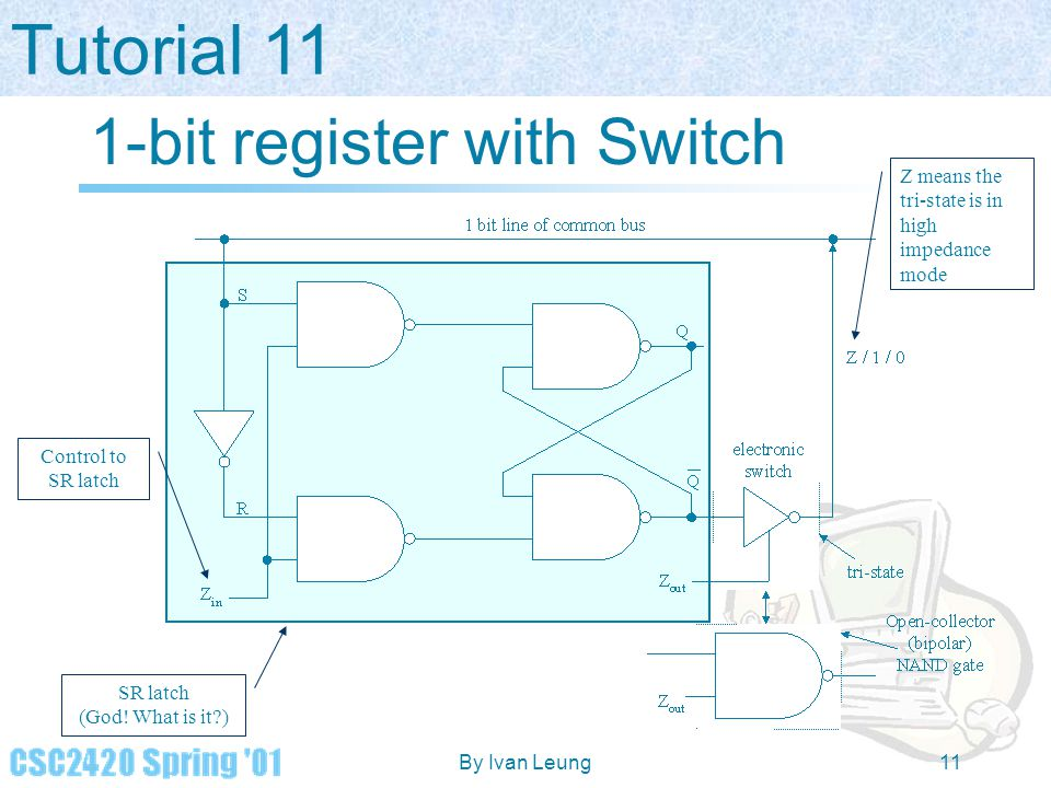1-bit register with Switch
