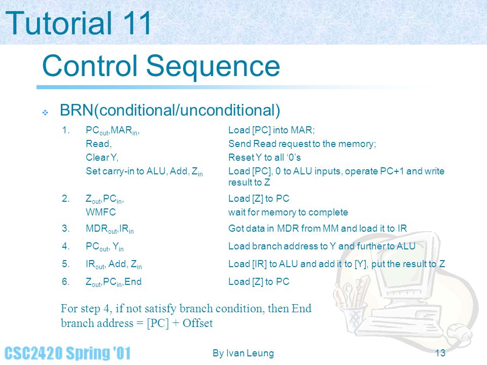 Control Sequence BRN(conditional/unconditional)