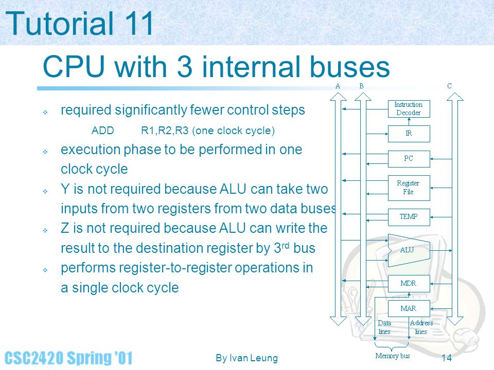 CPU with 3 internal buses