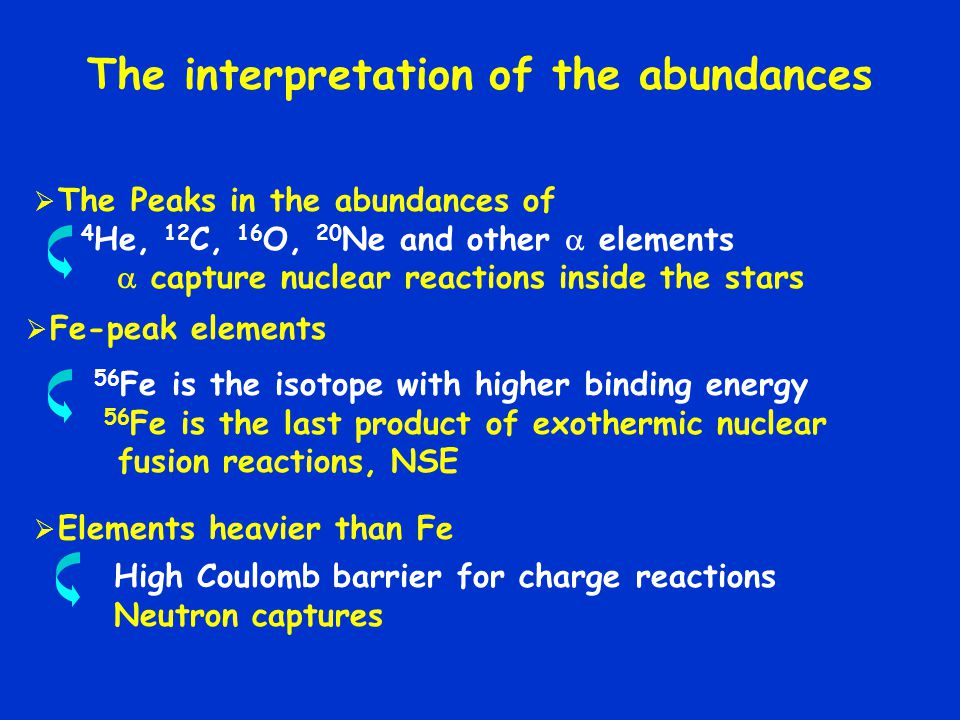 The interpretation of the abundances