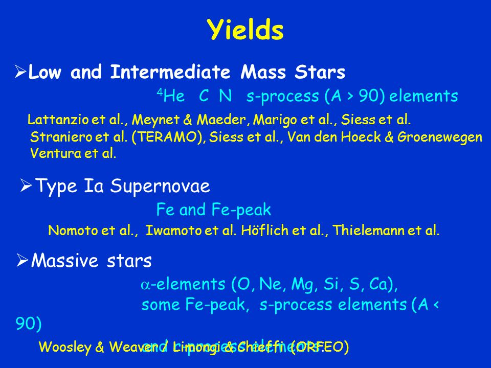 Yields Low and Intermediate Mass Stars