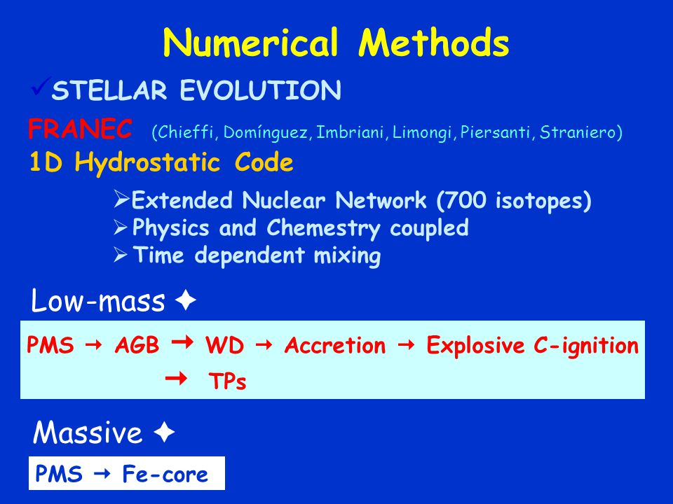 Numerical Methods STELLAR EVOLUTION Low-mass  Massive 
