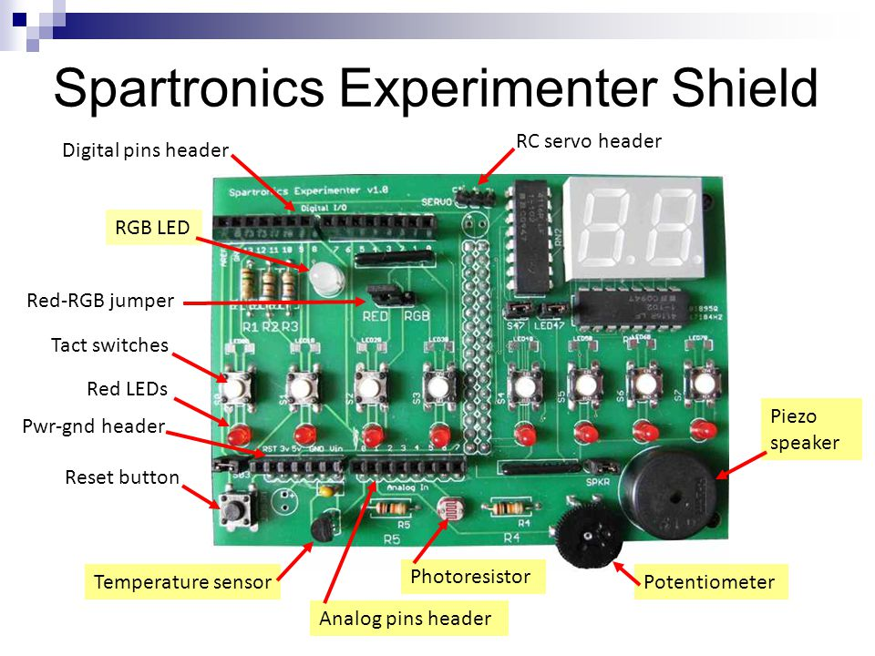 Spartronics Experimenter Shield