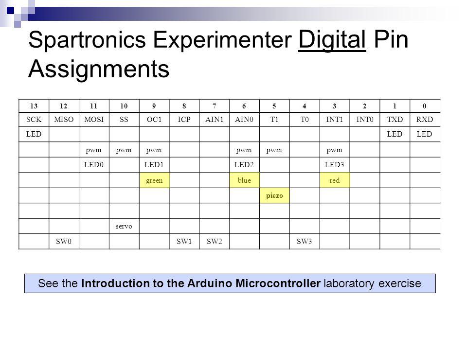 Spartronics Experimenter Digital Pin Assignments
