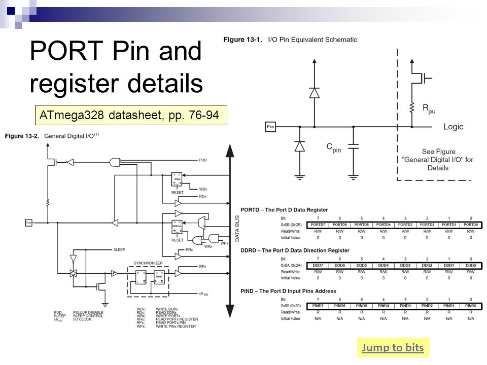 PORT Pin and register details