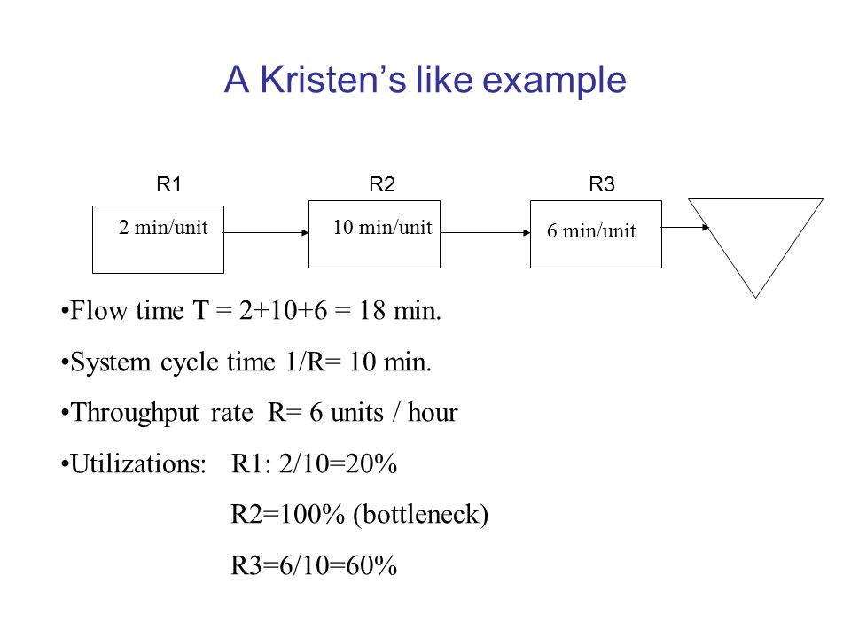 A Kristen's like example