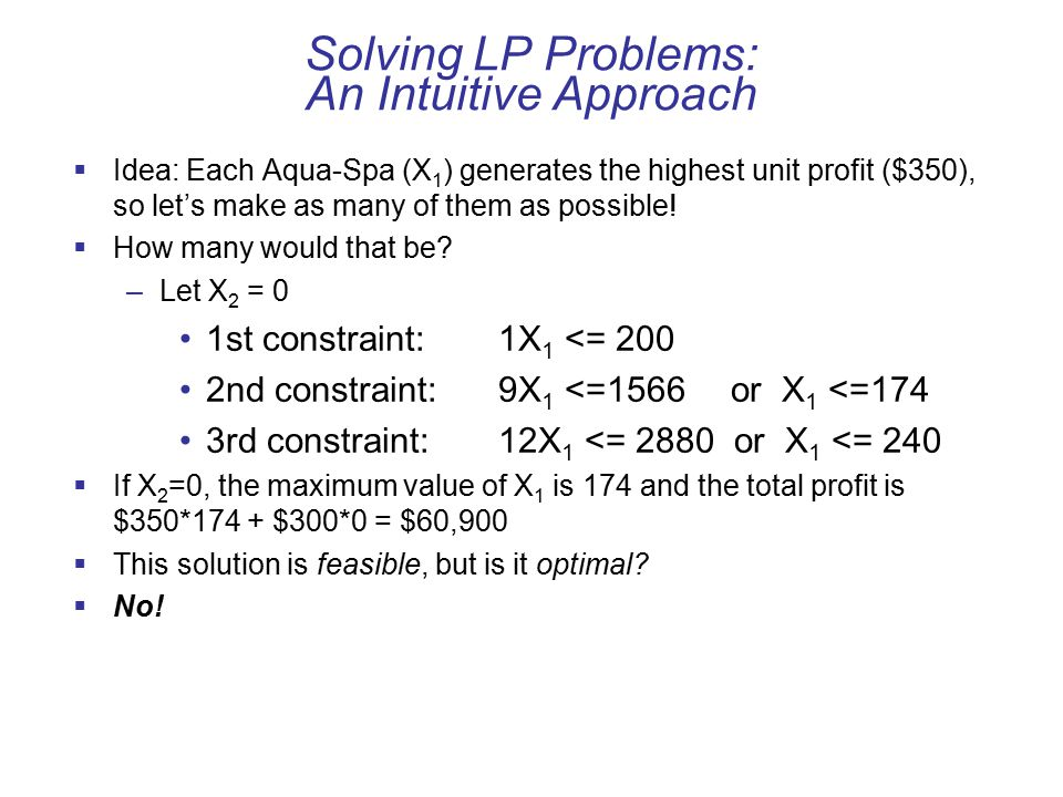 Solving LP Problems: An Intuitive Approach
