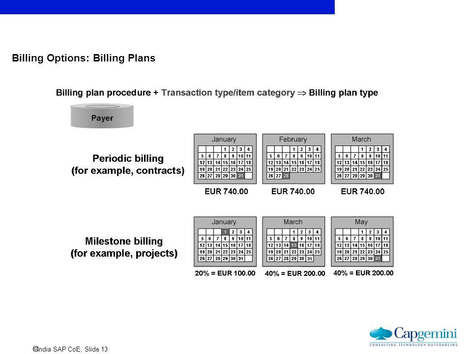 Billing Options: Billing Plans