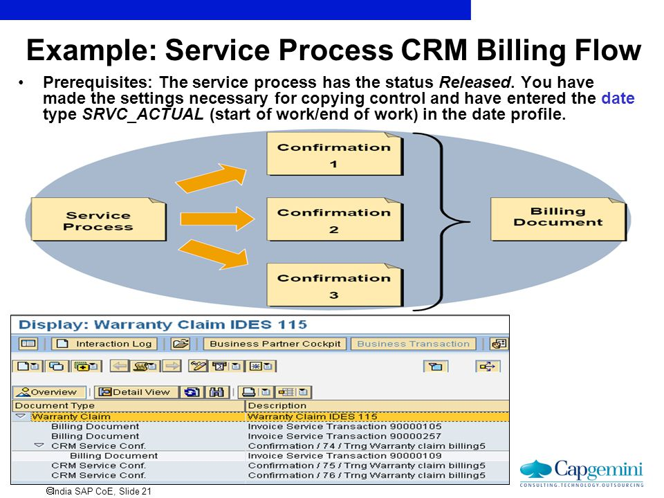 Example: Service Process CRM Billing Flow