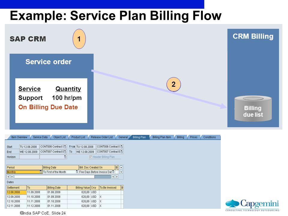Example: Service Plan Billing Flow