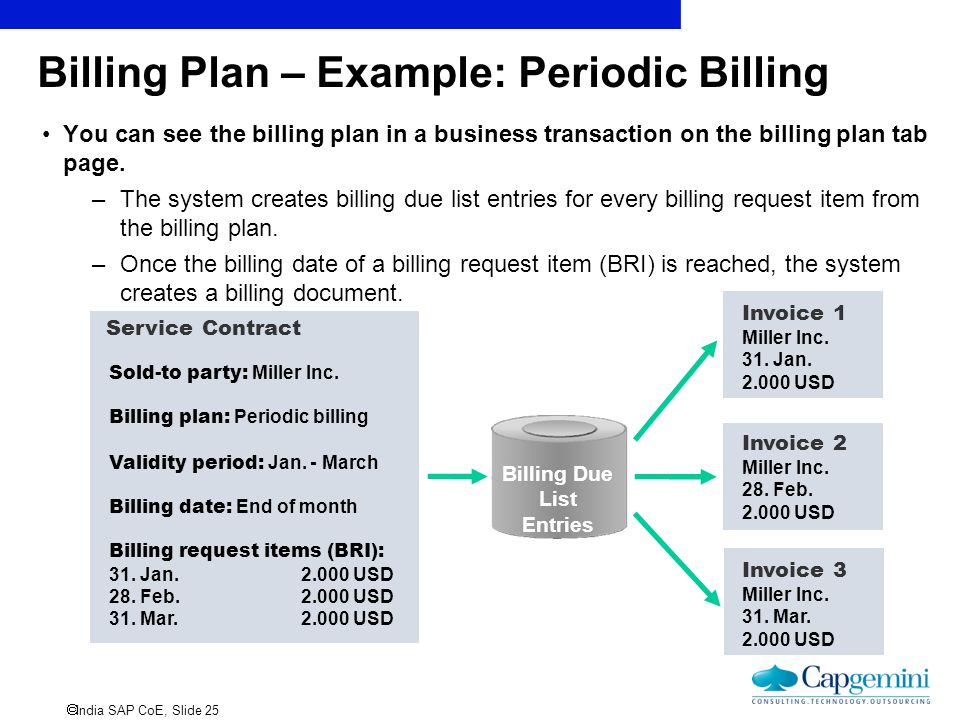Billing Plan – Example: Periodic Billing