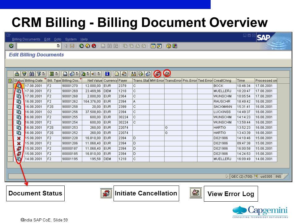 CRM Billing - Billing Document Overview