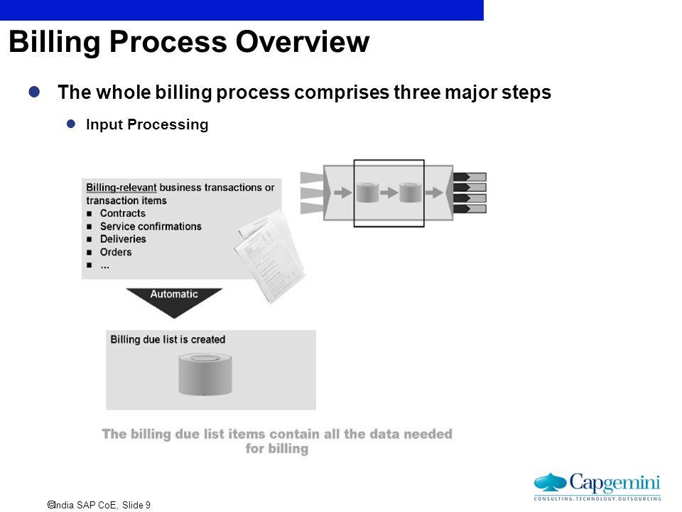Cr Crm Billing Sap Crm Ppt Download
