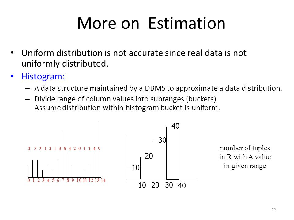 More on Estimation Uniform distribution is not accurate since real data is not uniformly distributed.