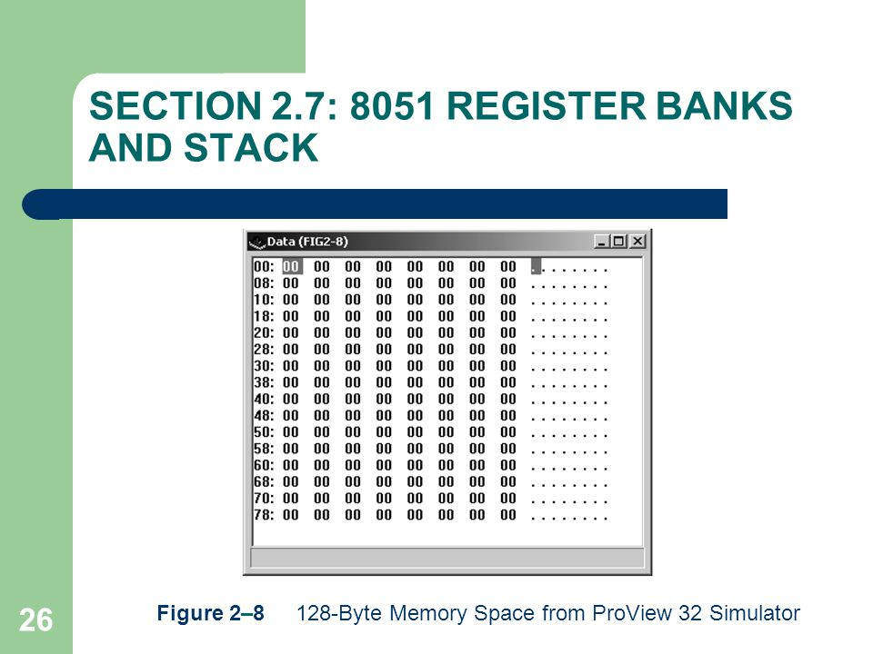 SECTION 2.7: 8051 REGISTER BANKS AND STACK