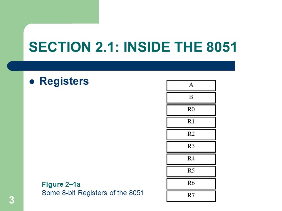 SECTION 2.1: INSIDE THE 8051 Registers Figure 2–1a