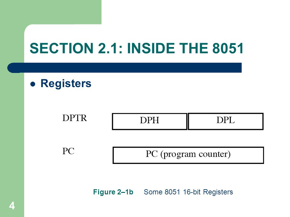 SECTION 2.1: INSIDE THE 8051 Registers