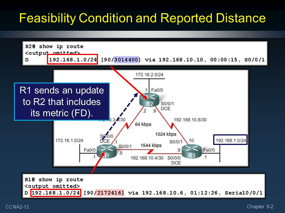 Feasibility Condition and Reported Distance