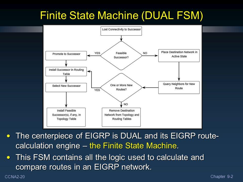 Finite State Machine (DUAL FSM)