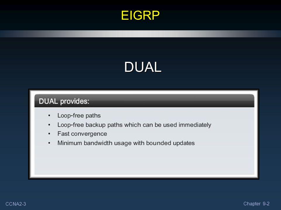 EIGRP DUAL