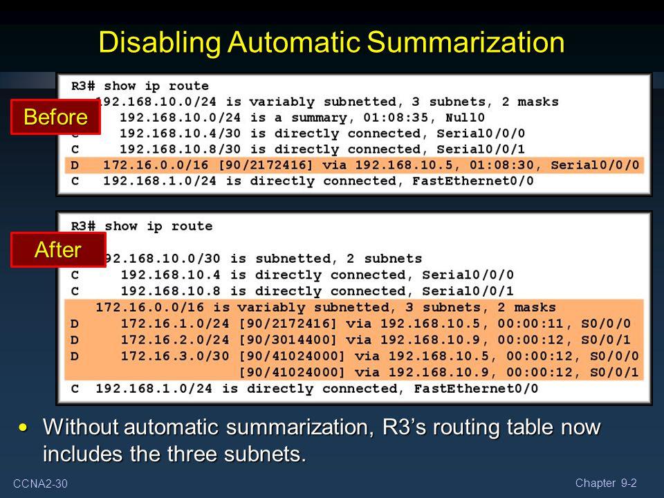 Disabling Automatic Summarization