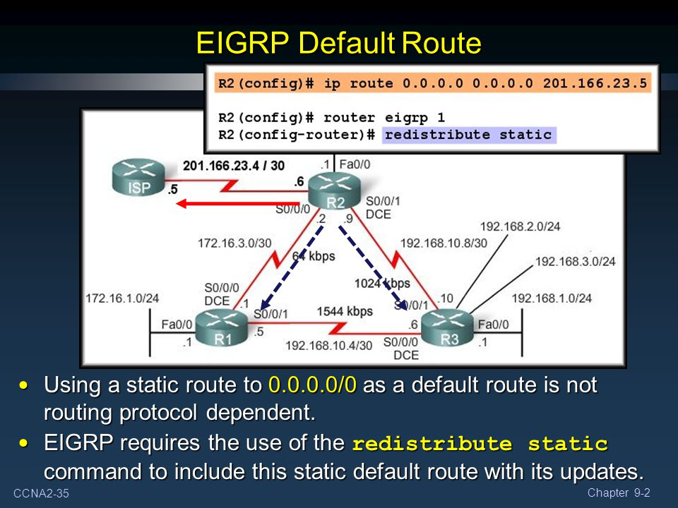 EIGRP Default Route Using a static route to 0.0.0.0/0 as a default route is not routing protocol dependent.