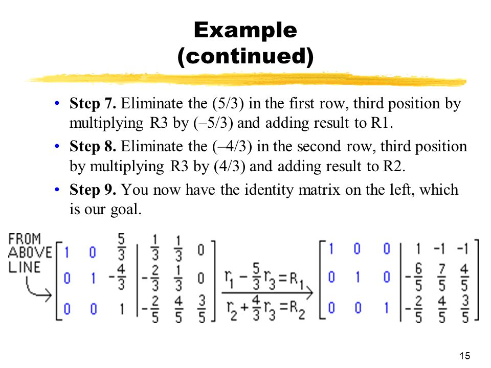 Example (continued) Step 7. Eliminate the (5/3) in the first row, third position by multiplying R3 by (–5/3) and adding result to R1.