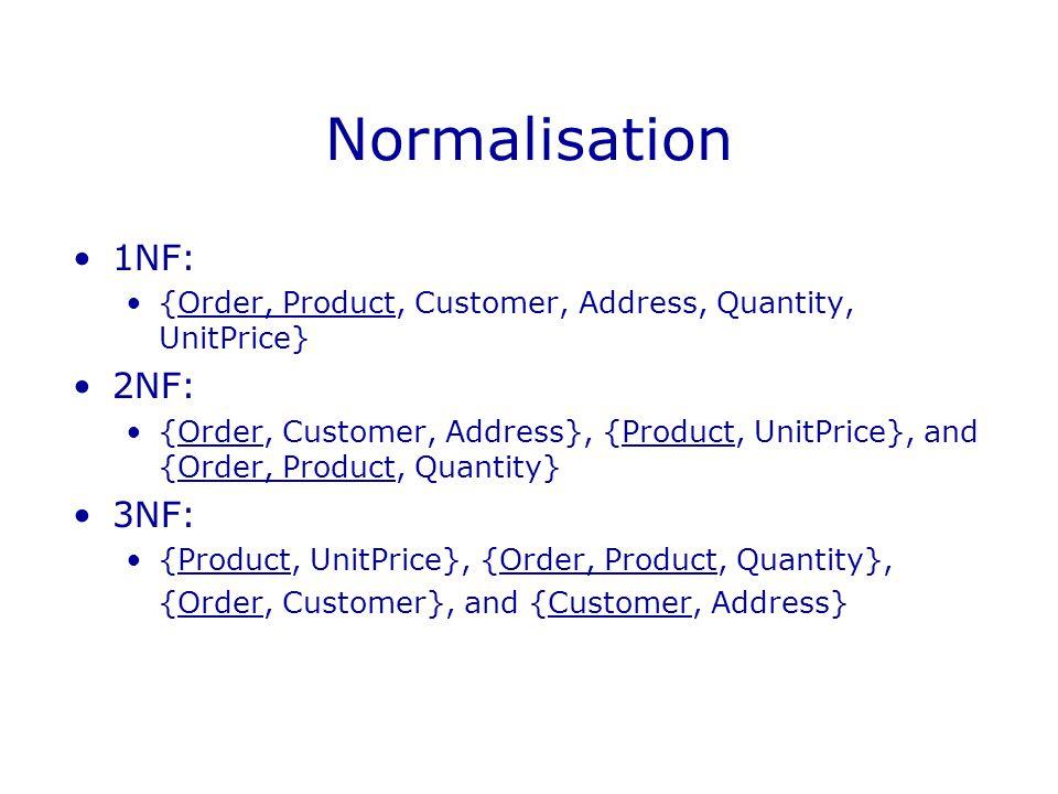 Normalisation 1NF: 2NF: 3NF: