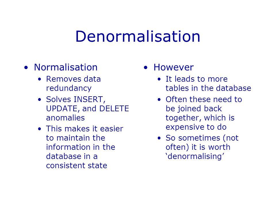 Denormalisation Normalisation However Removes data redundancy