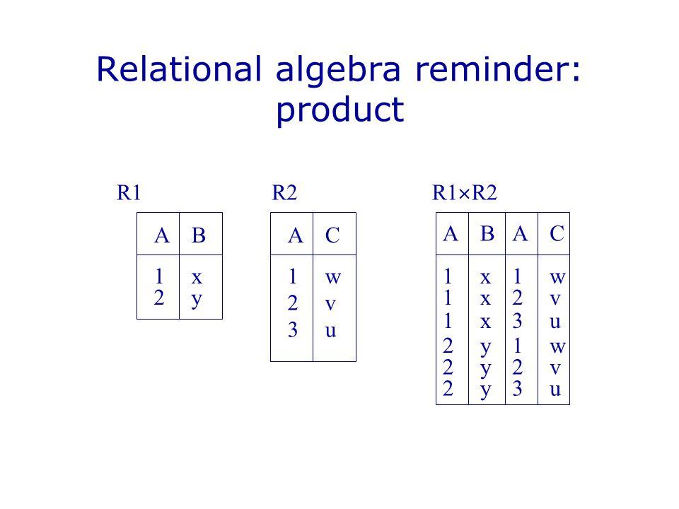 Relational algebra reminder: product