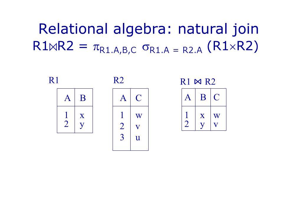 Relational algebra: natural join R1⋈R2 = R1. A,B,C R1. A = R2