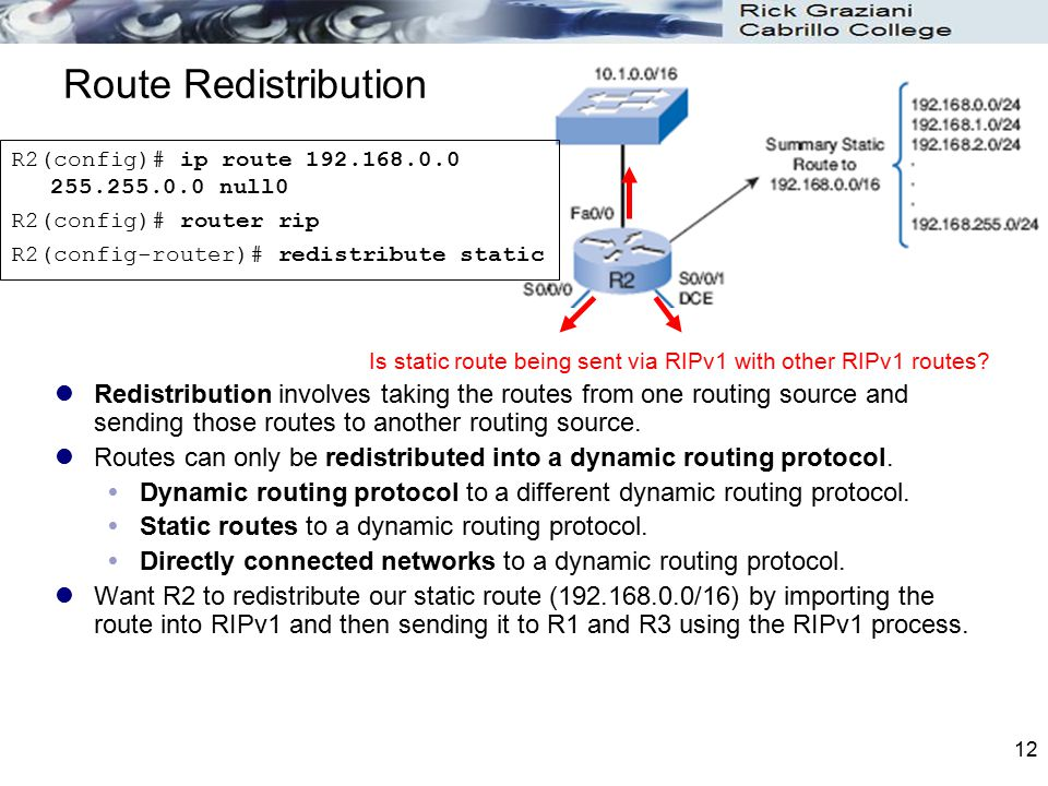 Route Redistribution R2(config)# ip route 192.168.0.0 255.255.0.0 null0. R2(config)# router rip. R2(config-router)# redistribute static.