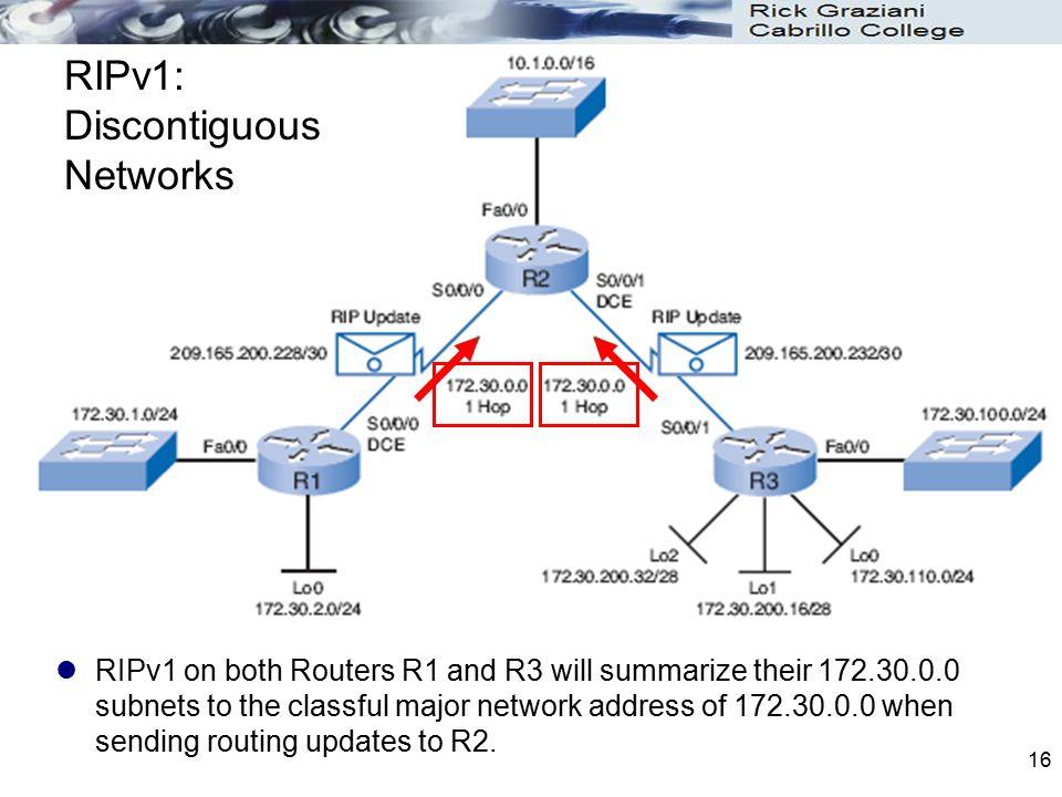 RIPv1: Discontiguous Networks