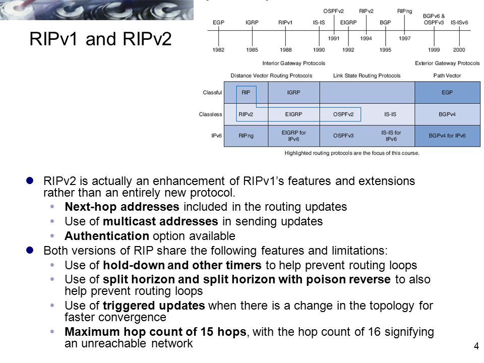 RIPv1 and RIPv2 RIPv2 is actually an enhancement of RIPv1's features and extensions rather than an entirely new protocol.