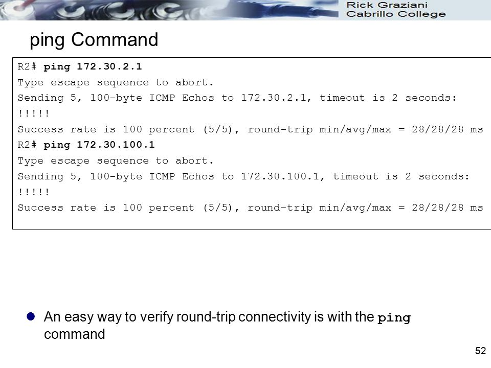 ping Command R2# ping 172.30.2.1. Type escape sequence to abort. Sending 5, 100-byte ICMP Echos to 172.30.2.1, timeout is 2 seconds: