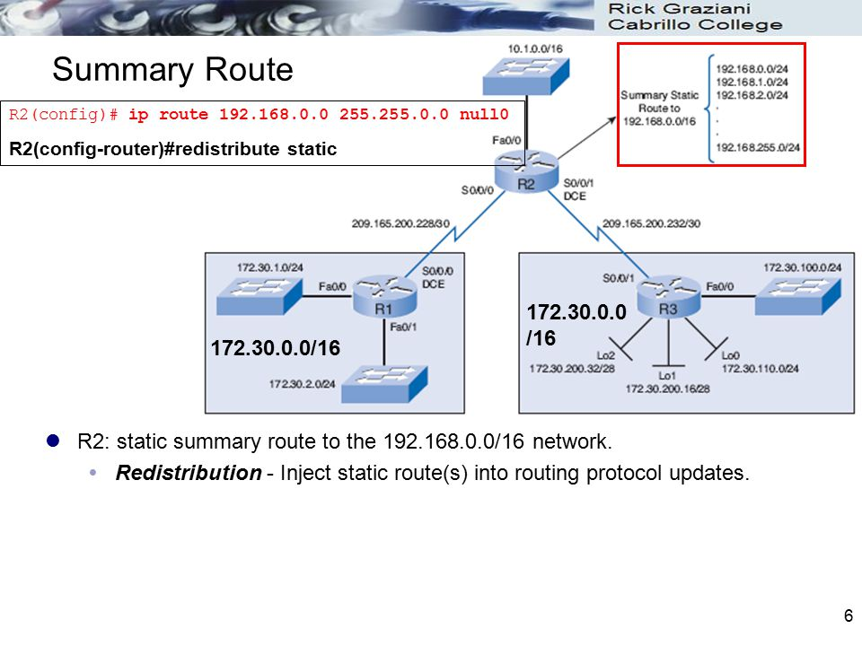 Summary Route R2(config)# ip route 192.168.0.0 255.255.0.0 null0. R2(config-router)#redistribute static.