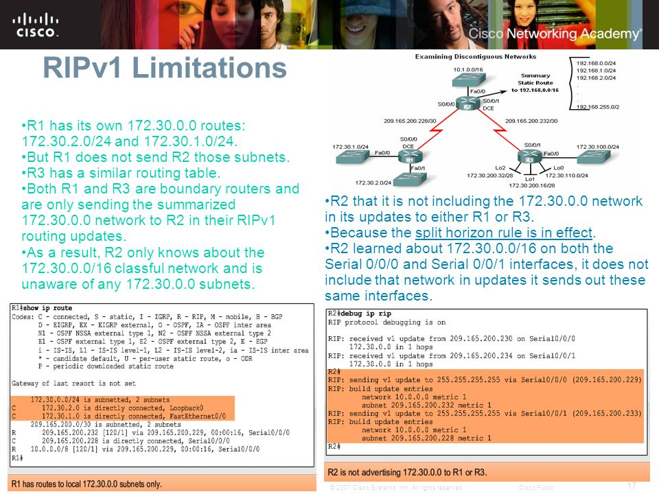 RIPv1 Limitations R1 has its own 172.30.0.0 routes: 172.30.2.0/24 and 172.30.1.0/24. But R1 does not send R2 those subnets.