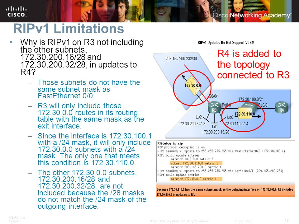 RIPv1 Limitations R4 is added to the topology connected to R3