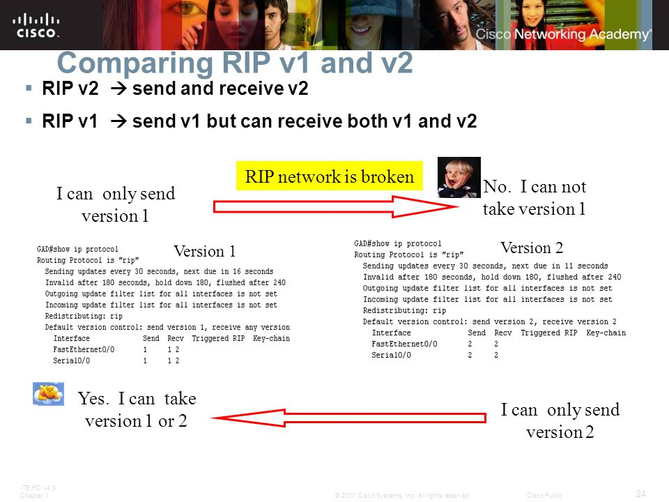 Comparing RIP v1 and v2 RIP v2  send and receive v2