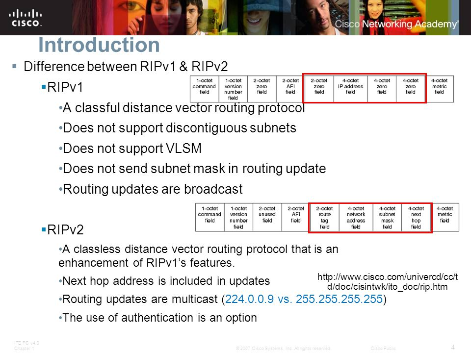 Introduction Difference between RIPv1 & RIPv2 RIPv1