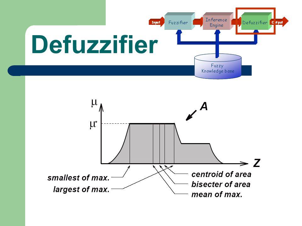 Defuzzifier