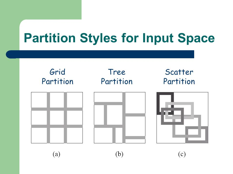 Partition Styles for Input Space