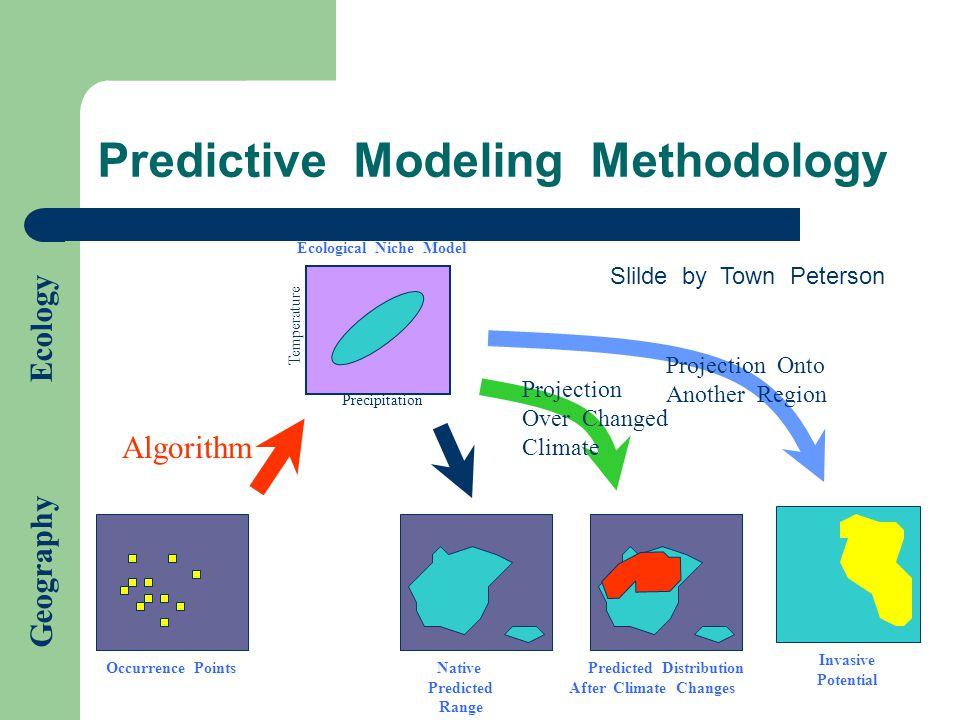 Predictive Modeling Methodology
