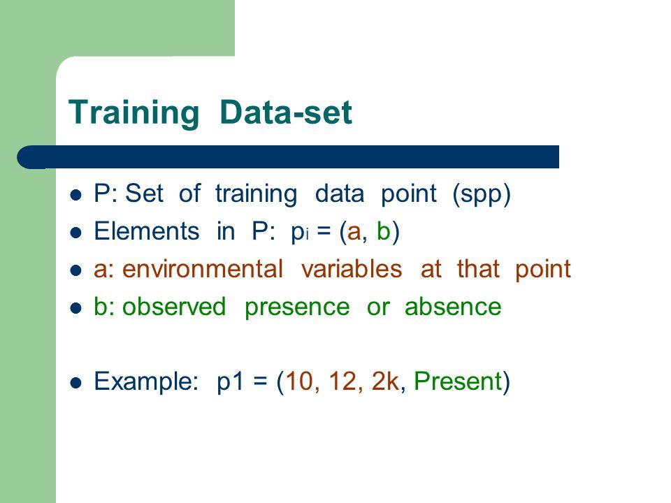 Training Data-set P: Set of training data point (spp)