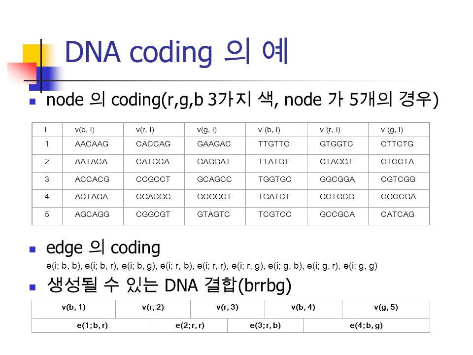 DNA coding 의 예 node 의 coding(r,g,b 3가지 색, node 가 5개의 경우) edge 의 coding