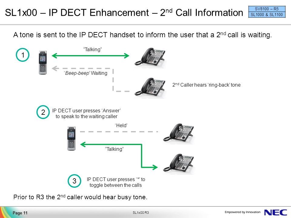SL1x00 – IP DECT Enhancement – 2nd Call Information