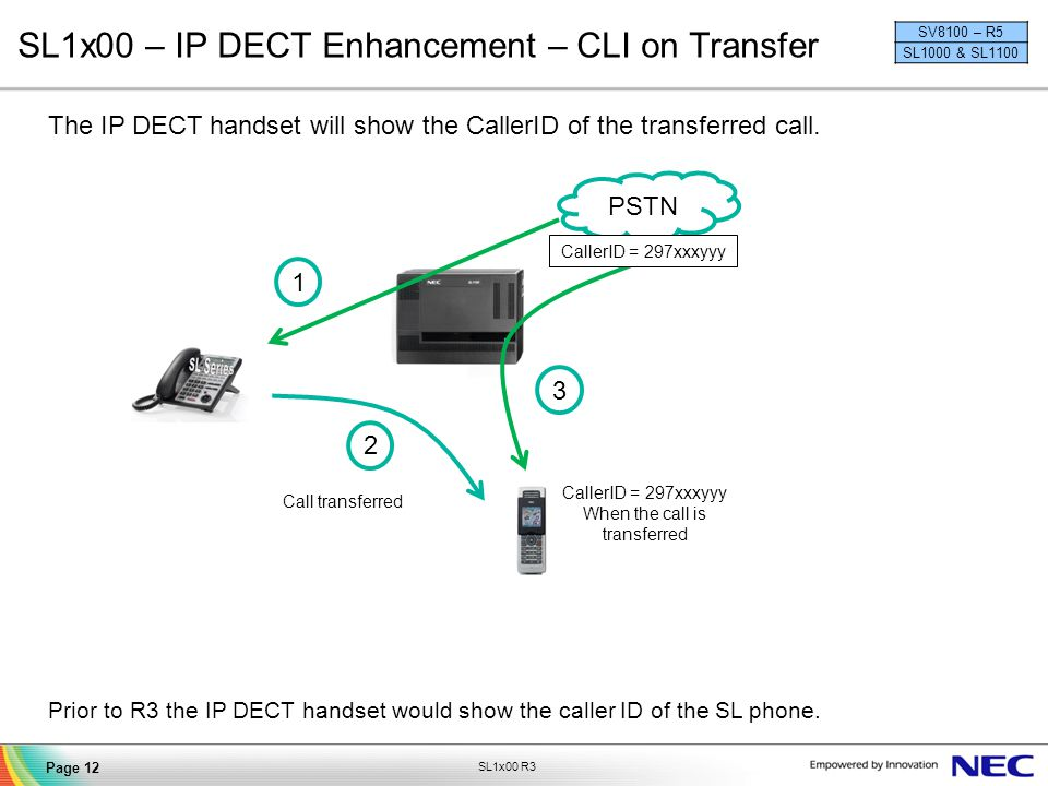 SL1x00 – IP DECT Enhancement – CLI on Transfer