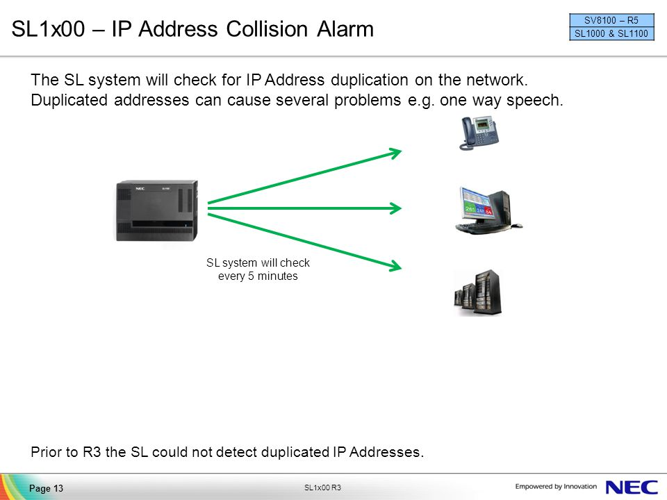 SL1x00 – IP Address Collision Alarm